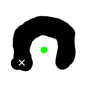 Rotation Guide   Zulrah Guide
